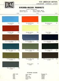 Eastwood Color Chart Amc Paint Charts 1954 1988
