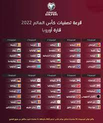قرعة تصفيات كأس العالم 2022 - قارة أوروبا  - صدى حضرموت