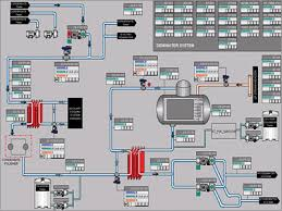 reznor garage heater wiring diagram reznor image reznor garage heater wiring diagram images on reznor garage heater wiring diagram