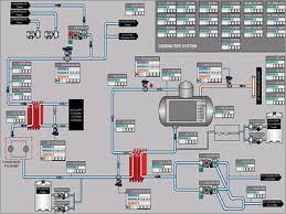 reznor heater wiring diagram reznor image wiring reznor garage heater wiring diagram images on reznor heater wiring diagram