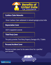 Basic Liability Car Insurance Quotes Fresh United India Car Simple Liability Car Insurance Quote