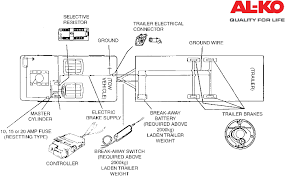 al ko electronic brake accessories wiring diagram for trailer plug with electric brakes electric brake installation image_173