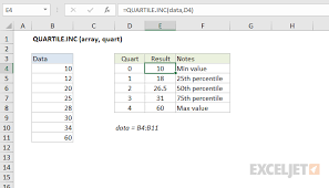 Excel Percentile Chart How To Use The Excel Quartile Inc Function Exceljet