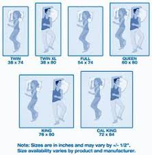 mattress sizes 3 4. Find Out What Mattress Size Is Best For You. Our Chart Shows The Sizes Of Queen, Twin, Full And King Mattresses In Inches. 3 4