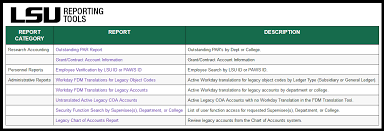 Mylsu Portal Reporting Tools Grok Knowledge Base