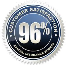 Zander Life Insurance Quote Custom Zander Auto And Home Insurance Dave Ramsey Official Site
