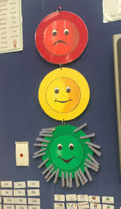 Traffic Light Chart Behaviour A Look Around My Classroom A Day In The Life Of Miss El Azzi