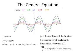 7 the general equation suppose