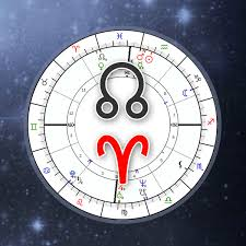 Draconic Chart Astro Calculator Astrology Free Online