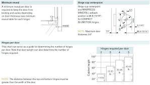 cabinet door thickness kitchen cabinet hinges incredible how to cabinet door thickness kitchen cabinet hinges incredible
