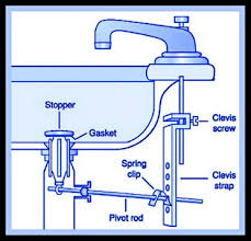troubleshooting your sink stopper