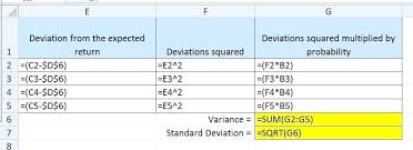 Variance Calculation Excel The Square Root Of The Variance Is The ...