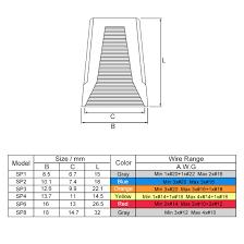 Wire Nut Diagram 3m Wire Nut Size Chart Twist Lock Connector
