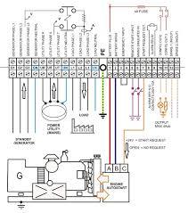 wiring diagram panel ats genset wiring diagram completed wiring diagram ats genset wiring diagrams wiring diagram panel ats genset