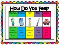 Inside Out Feelings Chart Printable 135 Best Inside Out Emotions Images Inside Out Emotions