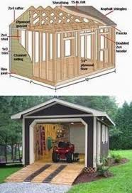 Small Picture How to build a storage shed For more free shed plans here is a
