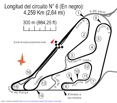 Circuito di Buenos Aires