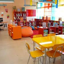 Resultado de imagen para manejo de la sala de clases