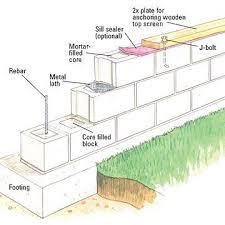 concrete block retaining wall
