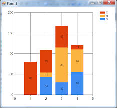 Show Stacking Column Chart Label Value Only If Not Equal To