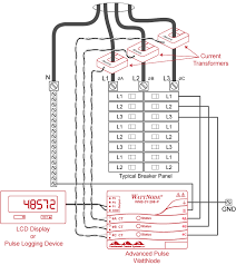 kwh meter wiring diagram images kwh meter wiring diagram kwh metering current transformer wiring diagram nodasystech com