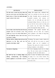 Topics For Essays In English Well Written English Essays On Science