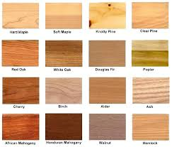 types of timber for furniture. Pretty Design Wood For Furniture 447 Best Timber Images On Pinterest Types Of And Crossword Uk