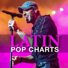 Calm Radio Latin Pop Charts Radio Stream Listen Online