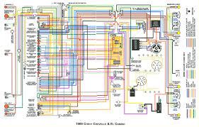 1967 jeep fuse box wiring diagrams konsult