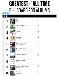 Billboard Vinyl Charts Greatest Of All Time Billboard 200 Albums Page 1