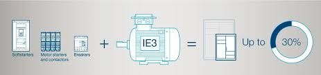 ie3 ready abb abb control and protection low voltage products are ie3 ready our motor control solutions for high efficiency motors can save you significant panel space
