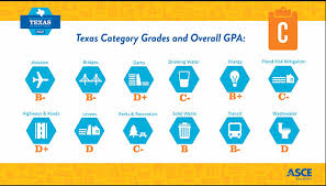 Maybe you would like to learn more about one of these? Texas Ohio Earn Mediocre Infrastructure Grades Transport Topics