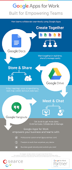 Google Apps Built For Empowering Teams Google Apps For Work