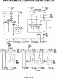 1997 jeep cherokee radio wiring diagram house wiring diagram symbols \u2022 1997 Jeep Grand Cherokee Fuse Box Diagram at 1997 Jeep Cherokee Sport Radio Wiring Diagram