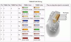 rj45 cable wiring diagram rj45 wiring diagrams cars crossover cable wiring diagram t568b wiring diagram