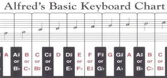 Chord Chart Printable – Andromedar.info