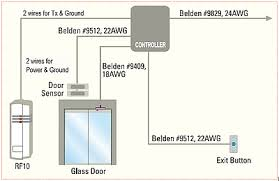 access control card reader wiring diagram access card access control systems wiring diagram wiring diagram and on access control card reader wiring diagram