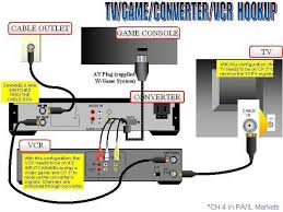 rcn knowledgebase cable outlet to converter to vcr to game to tv