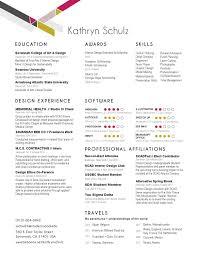 Kathryn Schulz Interior Design Resume Portfolio 2014 Work