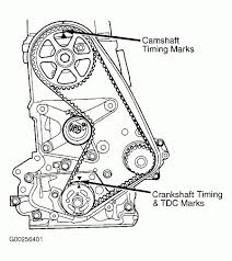 2005 dodge neon engine diagram 2005 dodge neon serpentine belt routing and timing belt diagrams