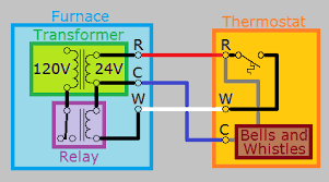 wiring diagram for ac thermostat wiring diagram schematics hvac how can i add a quot c quot wire to my thermostat home