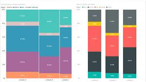 Mekko Chart Creator Segmentation Analysis Using Mekko Charts In Power Bi Desktop