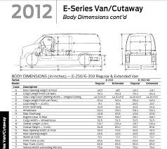 1993 ford e150 fuse box diagram on 1993 images free download 1993 Ford F 150 Fuse Box Diagram 1993 ford e150 fuse box diagram 19 1994 ford econoline van fuse box diagram 1993 ford f 150 fuse box diagram 1993 ford f150 under hood fuse box diagram
