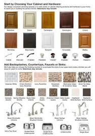 Martha Stewart Living Kitchen at The Home Depot Cabinet Refacing ...
