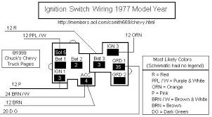 chevy truck underhood wiring diagrams chuck s chevy truck pages com ignition switch wiring diagram