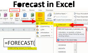 Forecast In Excel Formula Examples How To Use Forecast