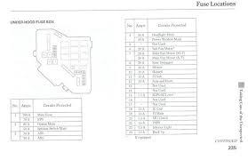 2006 honda fuse box simple wiring diagram 2006 civic fuse diagram data wiring diagram today 99 honda civic fuse box diagram 2006 honda fuse box