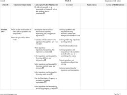 concepts skills