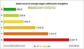 Mapa De La Rioja Provincia U2014 IdealistaCertificado Energetico La Rioja