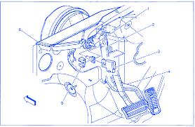 chevrolet tahoe 5 3 2001 top of brake pedal electrical circuit madbean offboard wiring at Pedal Wiring Diagram